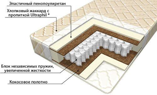 ortopedicheskie_matrasy_askona_02