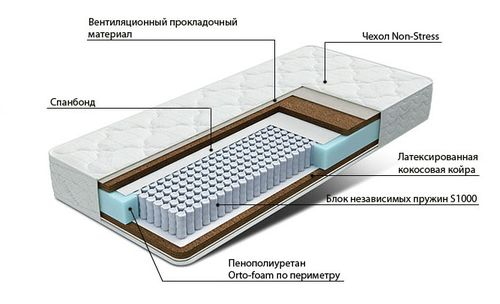 ortopedicheskie_matrasy_ormatek_01