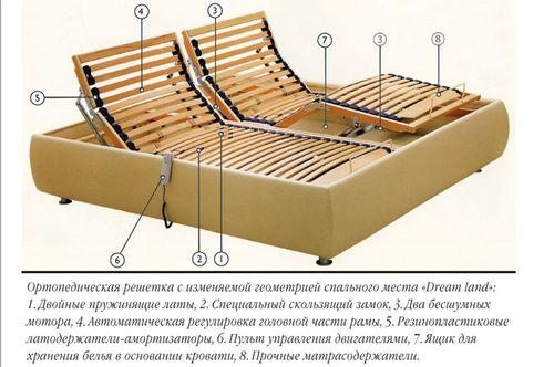 osnovanie_dlya_matrasa_08