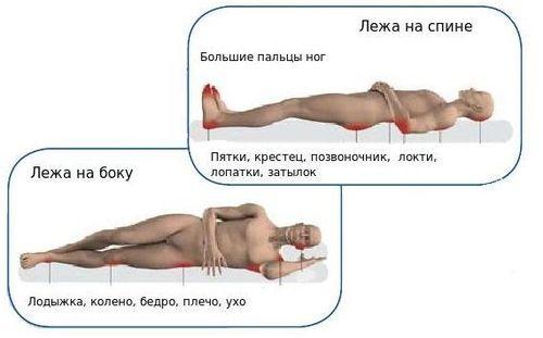 protivoprolezhnevyj_yacheistyj_matras_s_kompressorom_01