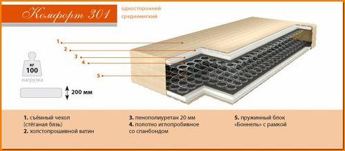 ortopedicheskie_matrasy_ekonom-klassa_06