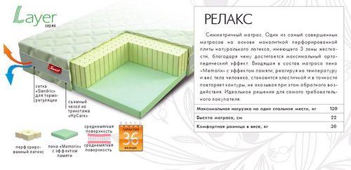 vysota_10_sm_01