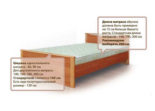 kakie_razmery_matrasov_byvayut_2
